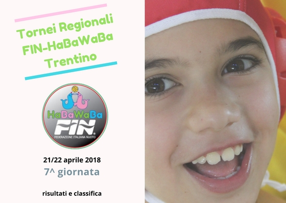 Tornei RegionaliFIN-HaBaWaBa-Trentino-21-22-aprile-2018