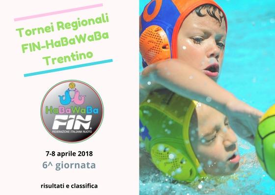Tornei RegionaliFIN-HaBaWaBa-Trentino-7-8-aprile-2018