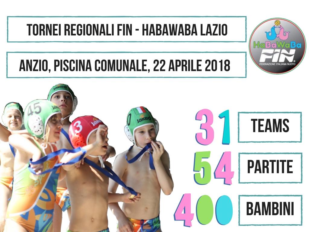 Tornei regionali-fin-habawaba-LAZIO-ANZIO-22-aprile-2018