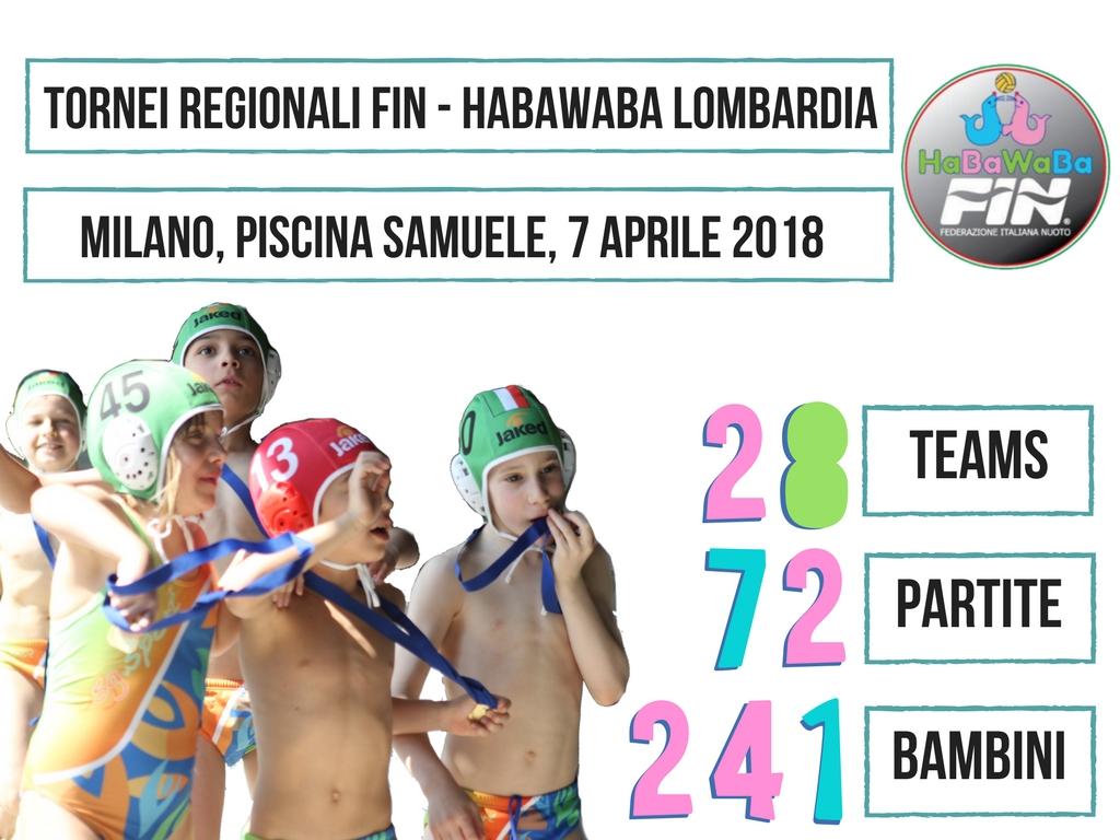 tornei regionali-fin-habawaba-lombardia-milano-7-aprile-2018